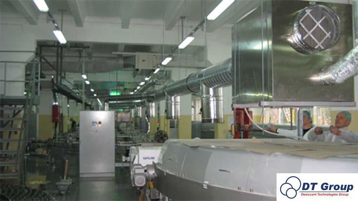 Адсорбційний роторний осушувач повітря Desiccant Technologies Group MDC3000  Встановлений у виробничих приміщеннях кондитерської фабрики на лінії завертіла цукерок.